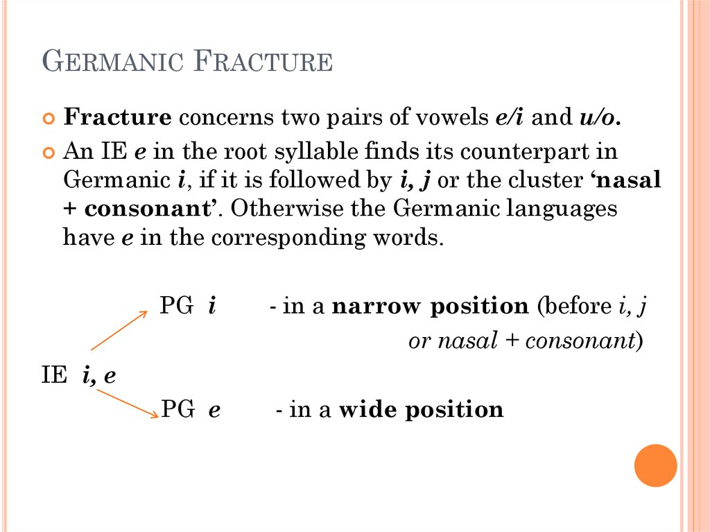 Germanic Fracture