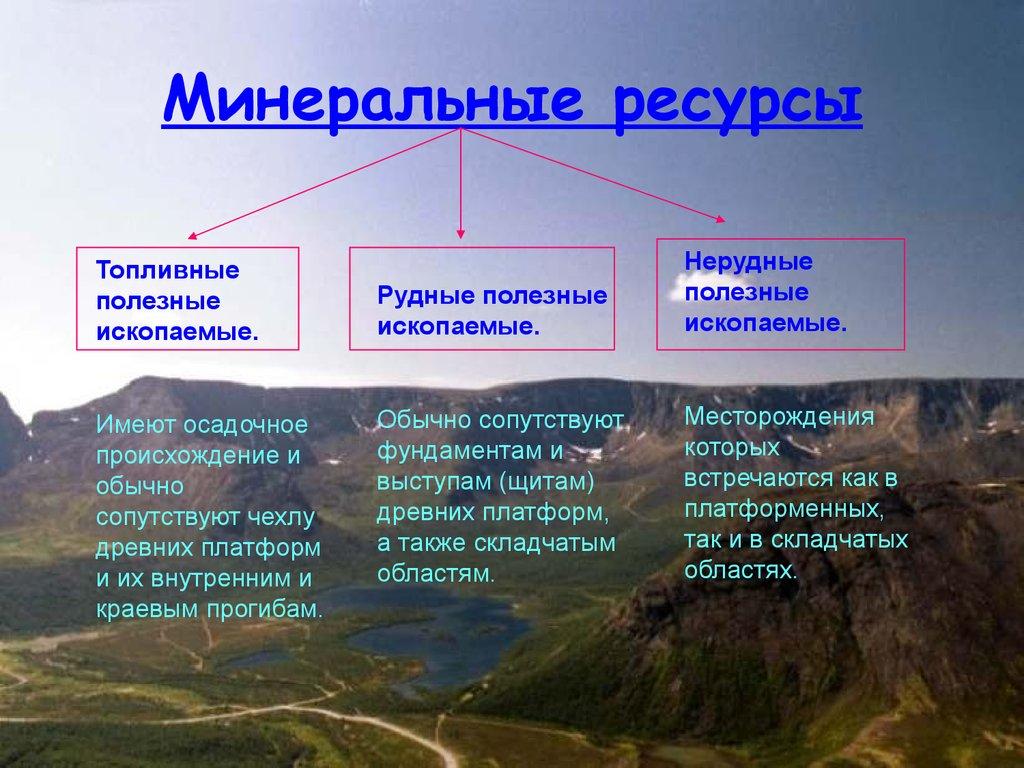 Рекреационные Ресурсы Крыма Презентация Скачать