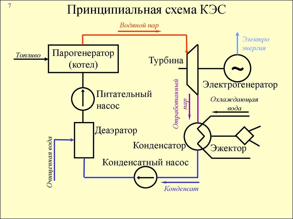 принципиальная электрическая схема тэс