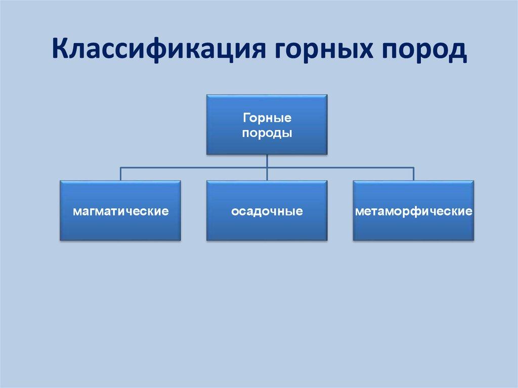 Лекции по квантовой статистике и кинетике