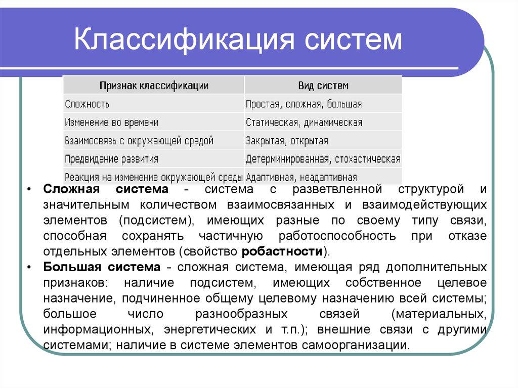 План Развития Предприятия пример