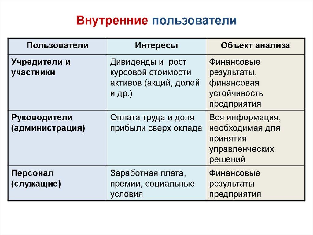 vidi-analiticheskoy-informatsii