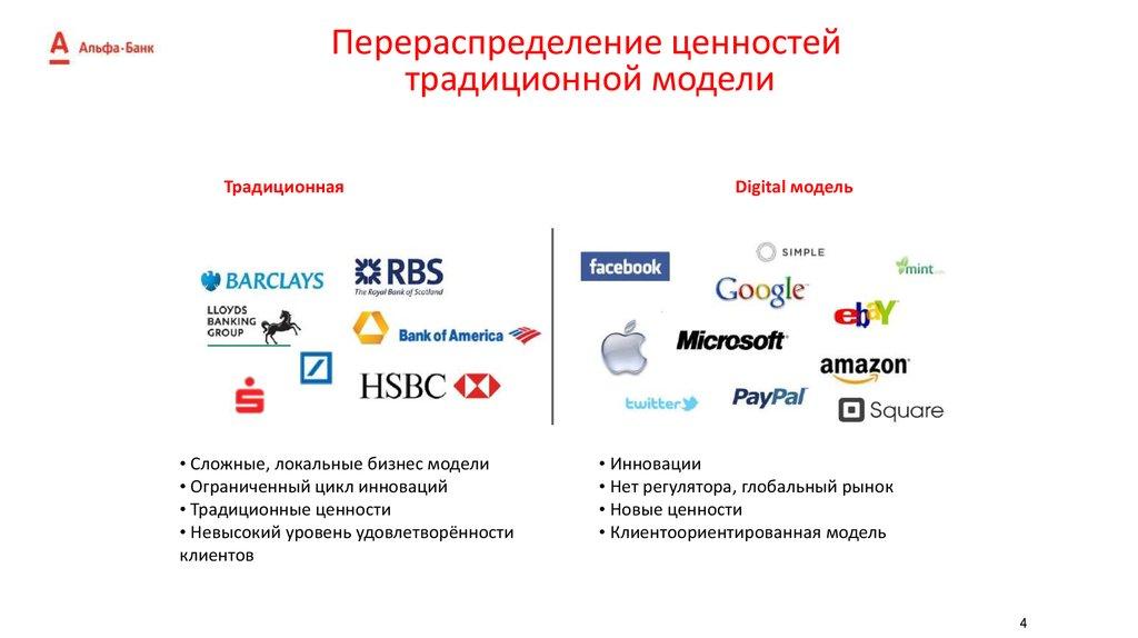 маркетинг в банковской сфере курсовая