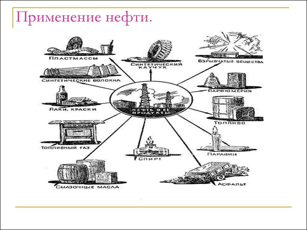 Реферат по химии нефть 5770