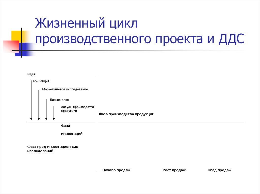 практическая работа 4 поиск информации в интернет