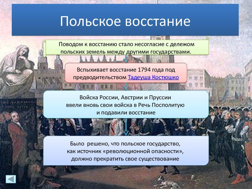 История восточный вопрос был связан с