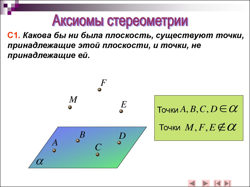 Аксиомы Стереометрии Презентации