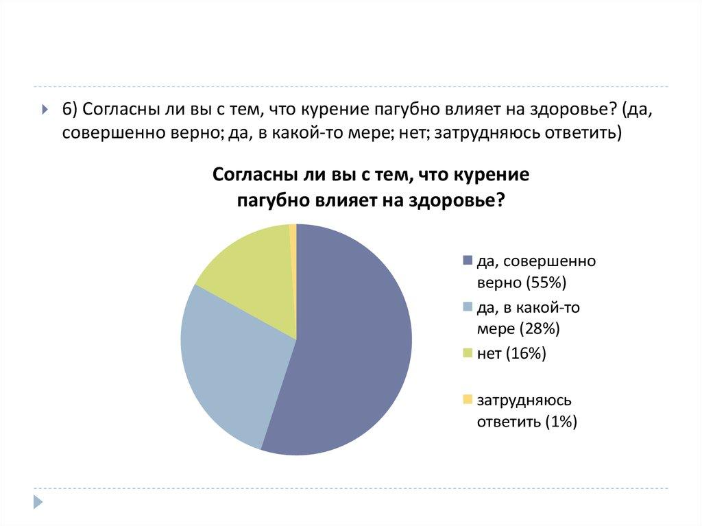Анкетирование алкоголизм и наркомания какие последствия несет за собой алкоголизм