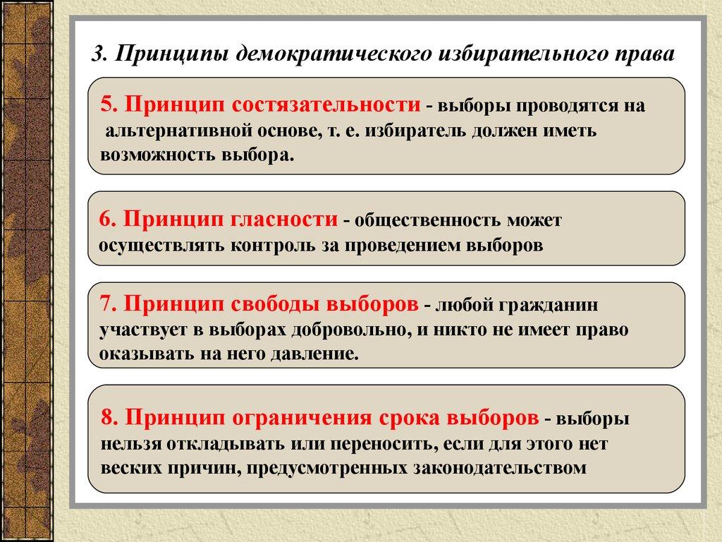 Избирательная система в российской федерации понятие, источники и виды