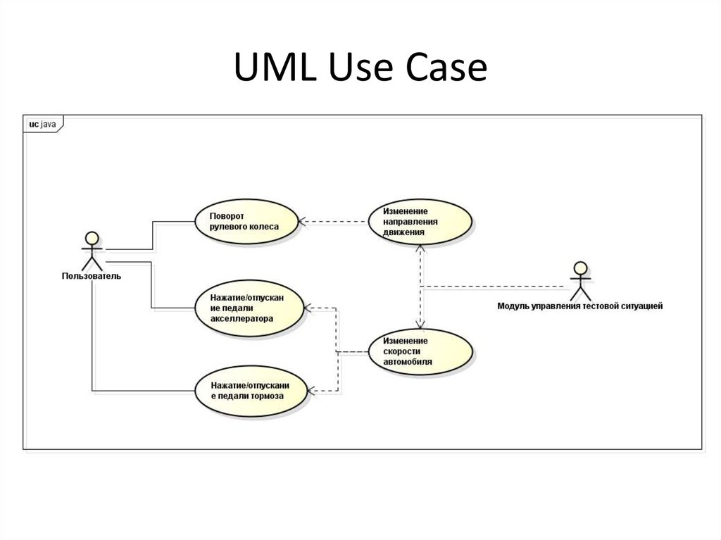 the following use case is used Online use cased diagram tool to easily create use case diagrams the following use case diagram guidelines will help you to create better use cases.