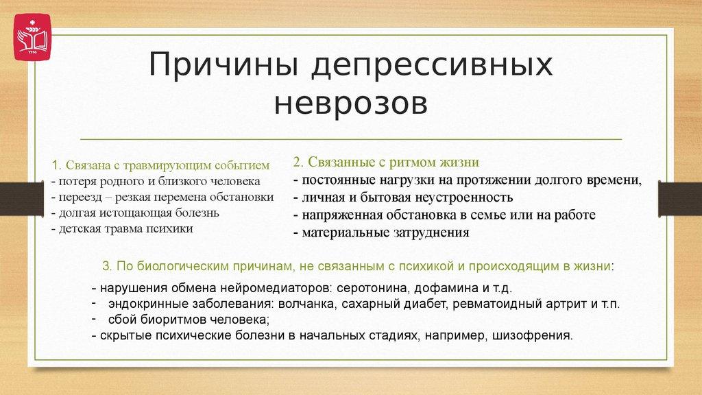 Лечение реактивной депрессии в СПб - Клиника