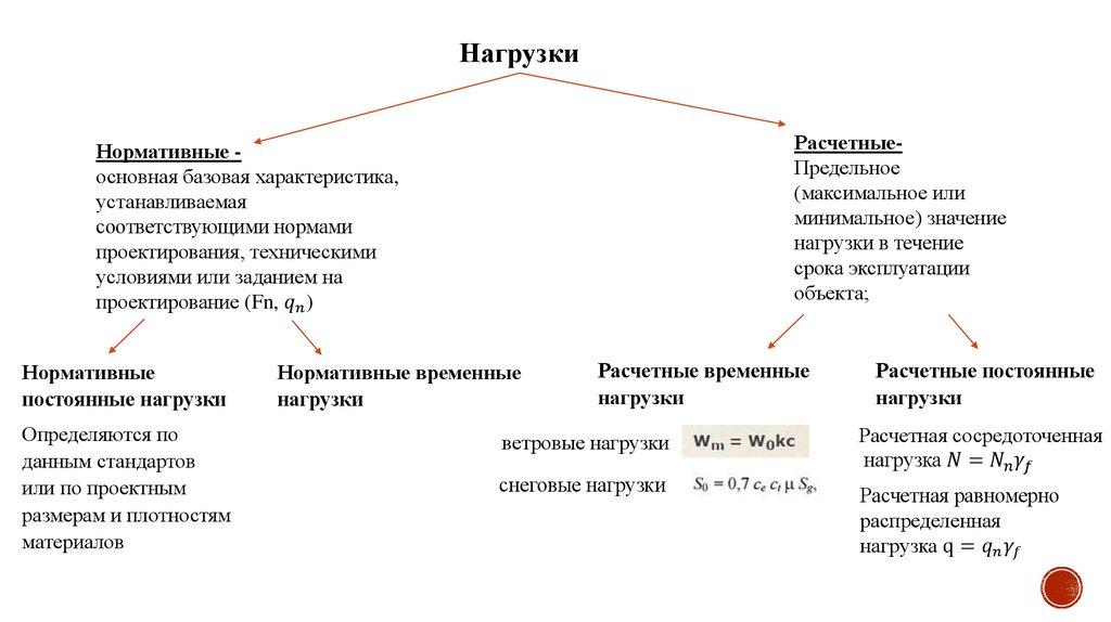 Экологический кодекс Республики Казахстан  ИПС Әділет