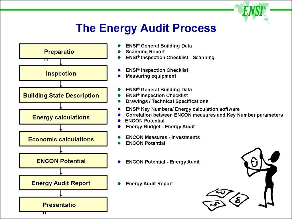 Energy Audit Online Presentation