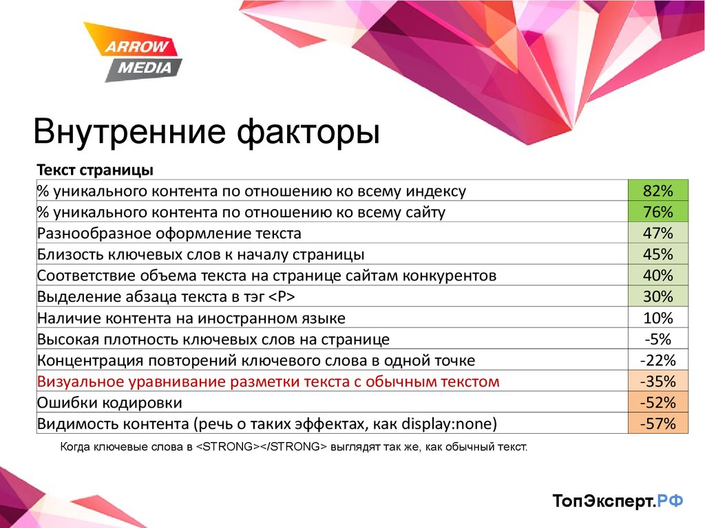 Анар бабаев создание сайтов скачать как сделать свой стиль на сайте mybb.ru