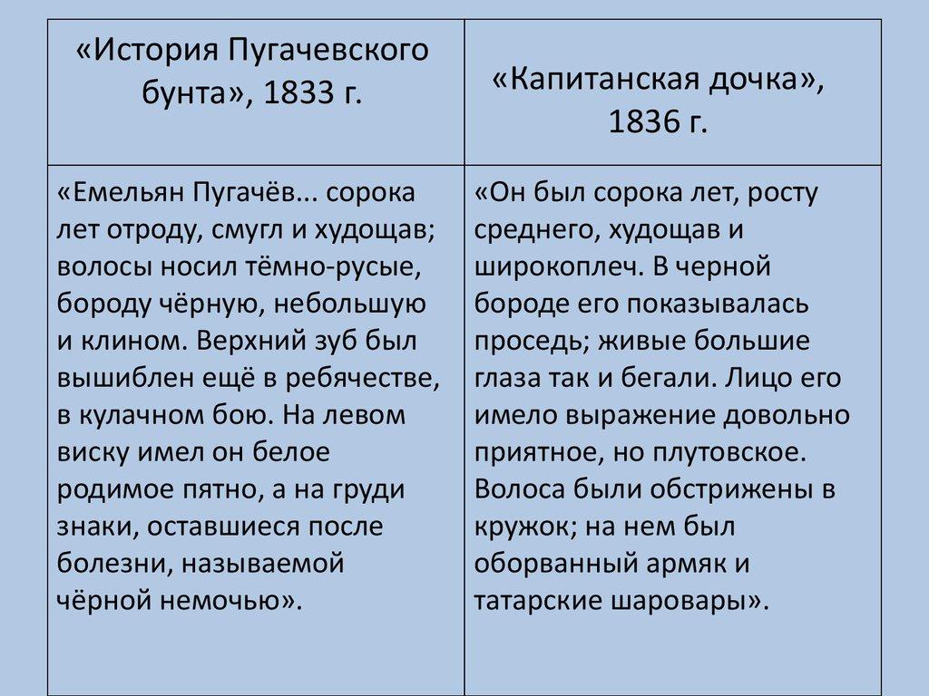 История россии начало 20 века читать