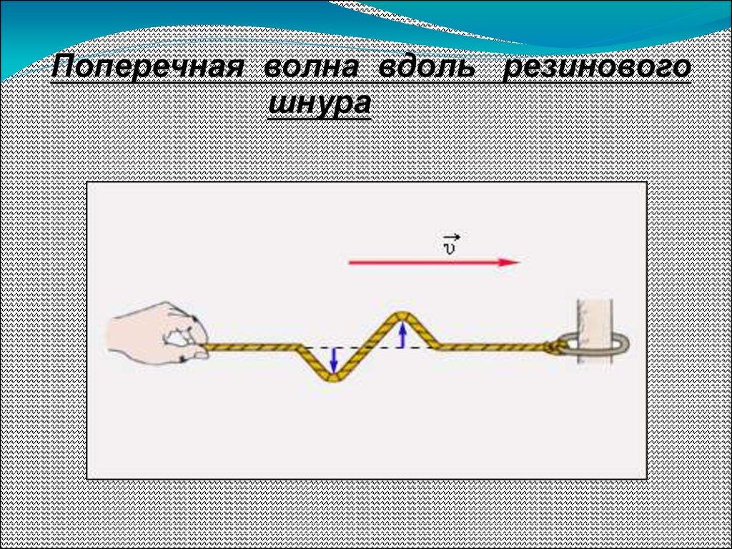 физика 9 класс презентация затухающие колебания
