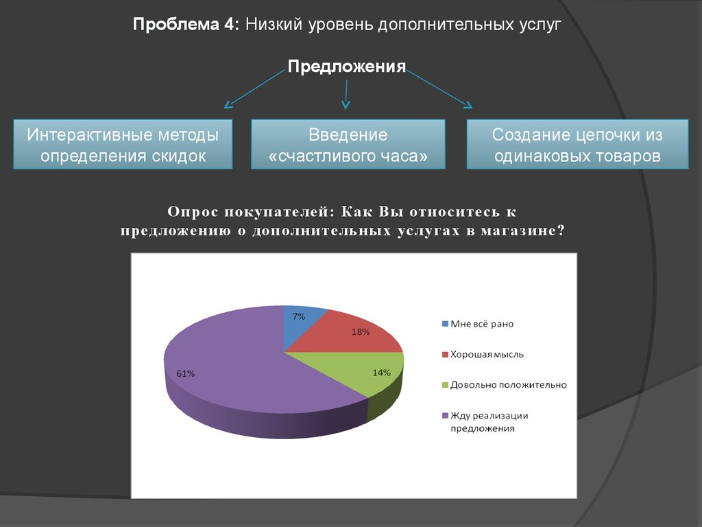 ООО  Торговый дом МТЗ-ЕлАЗ  - г. Елабуга