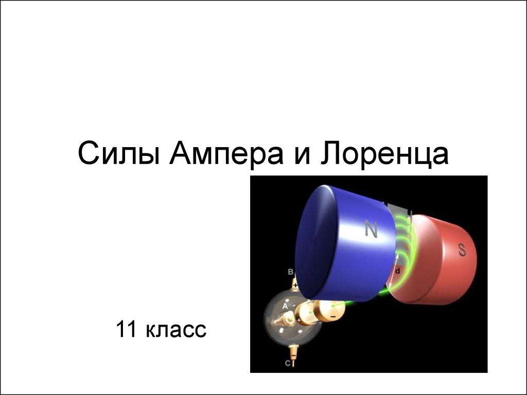 силы презентация физика 10 класс