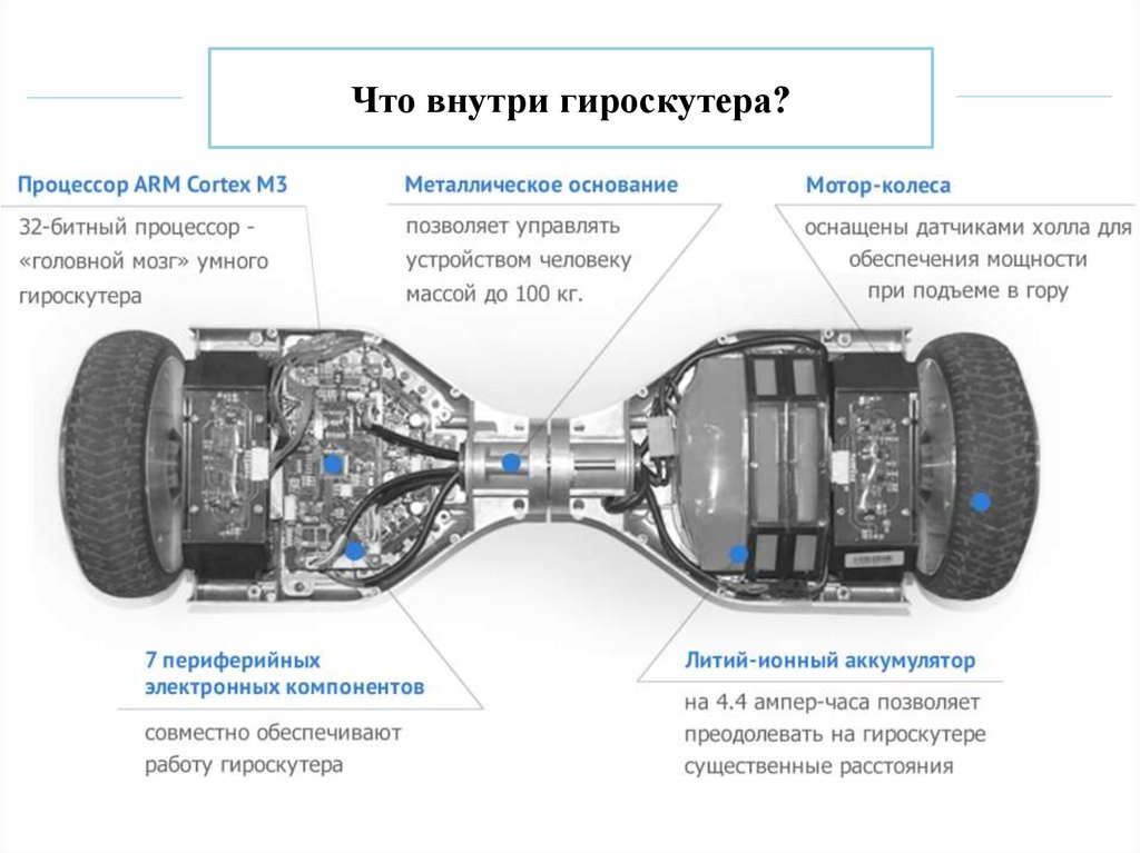 проект про гироскутер