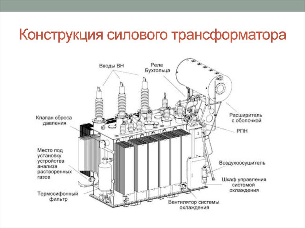 в чем состоит обслуживание систем охлаждения масляных трансформаторов ресурсы для самостоятельного