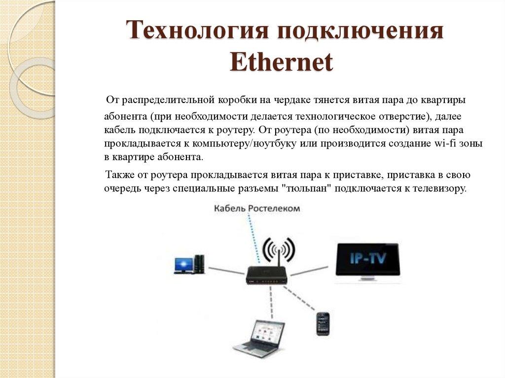 3 пакет цифрового тв - 966fe