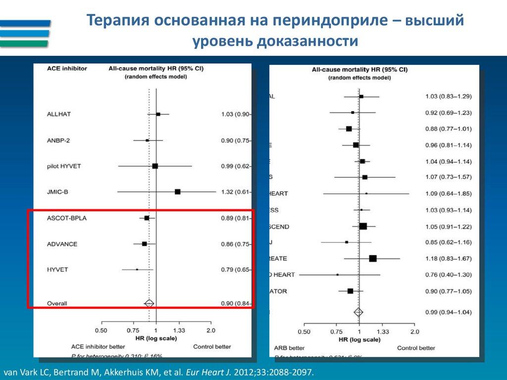 saharniy-diabet-2-tipa-mozhet-vozniknut-pri-psoriaze