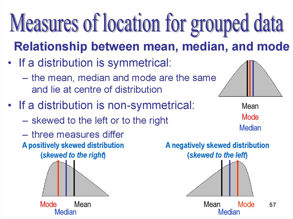 what is the relationship among mean median and mode