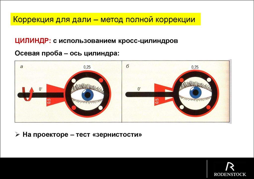 Какое бывает глазное давление
