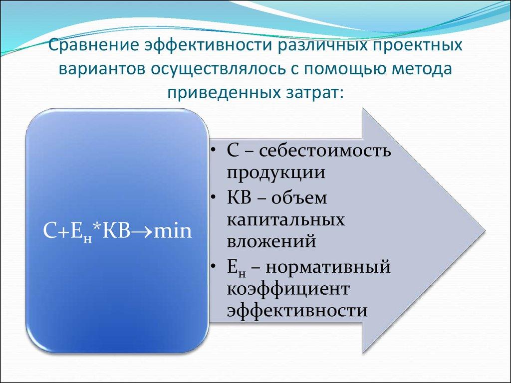 Оценка экономической эффективности инвестиций методы