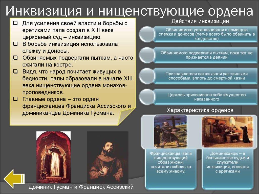 презентация по истории 6 класс могущество католической церкви