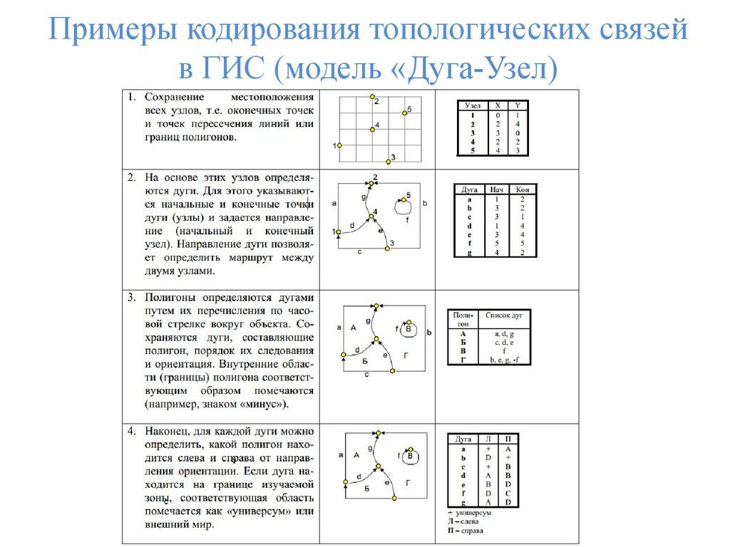 графы задачи на знакомства