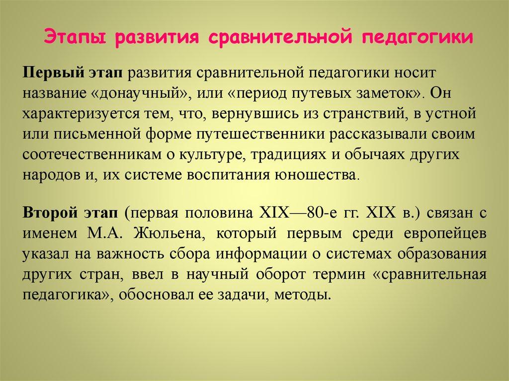Джуринский История Педагогике