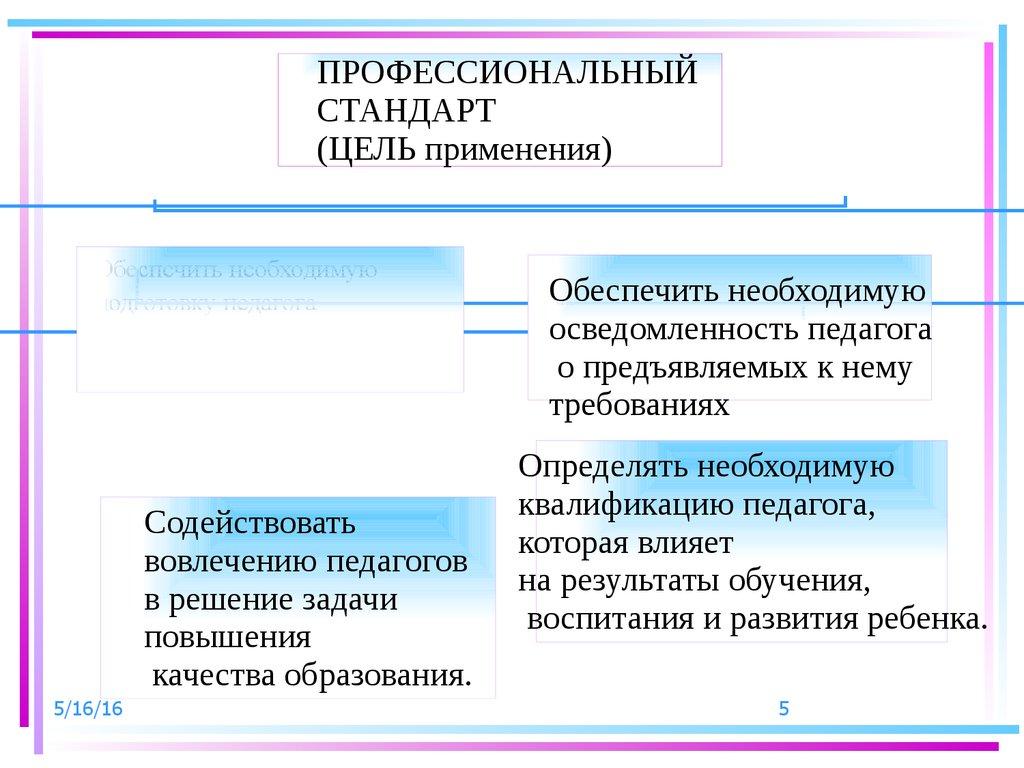 профессиональные стандарты и должностные инструкции - фото 11