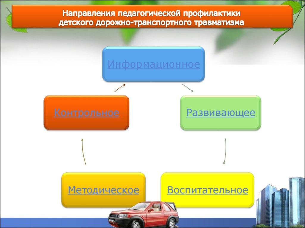 профилактика дорожно транспортного травматизма в доу картинки