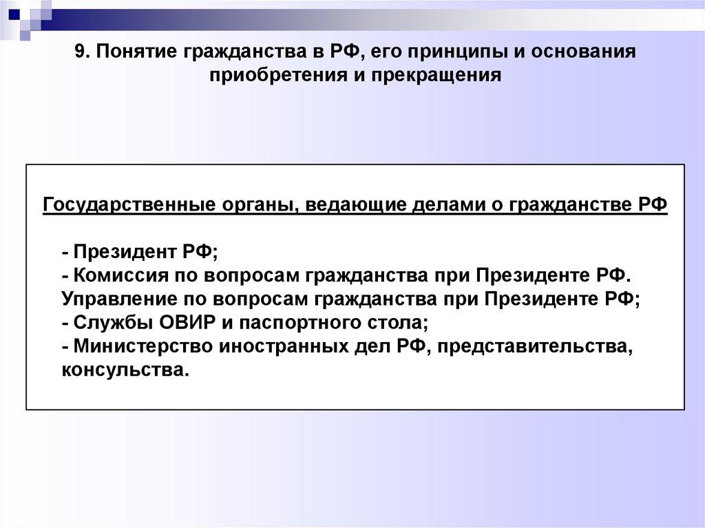Основы Конституции Российской Федерации Конспект