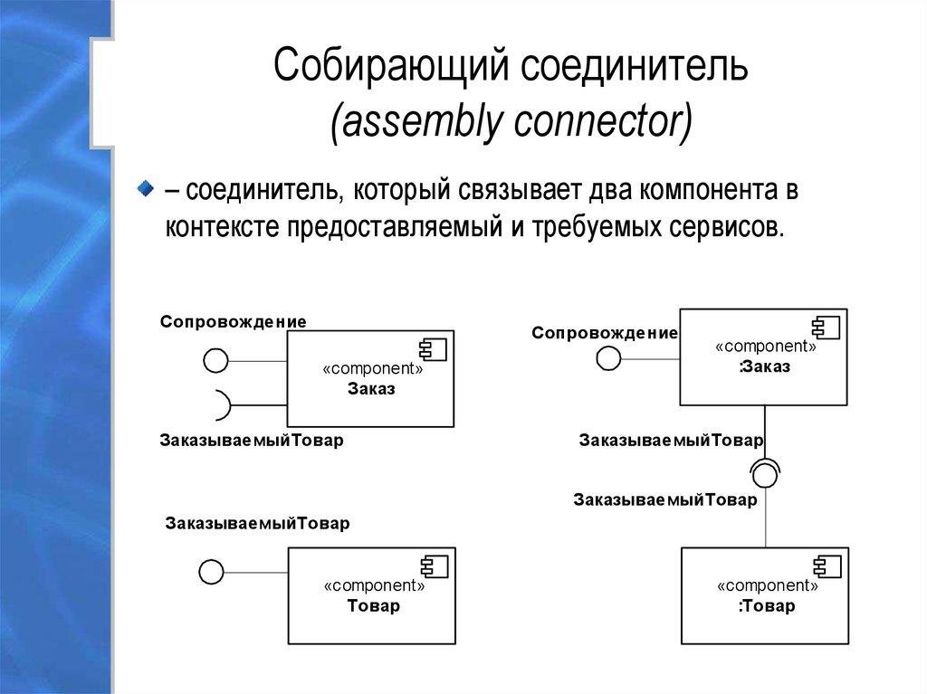 диаграмма взаимодействия visio
