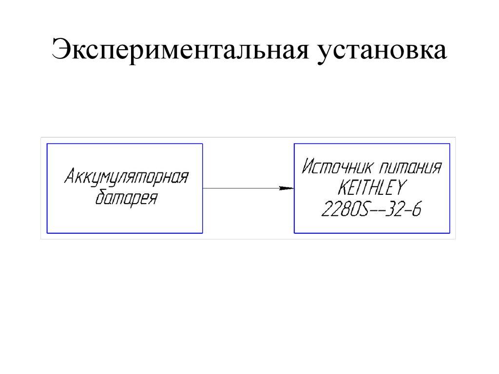 Расчет Электромагнита Постоянного Тока Программа