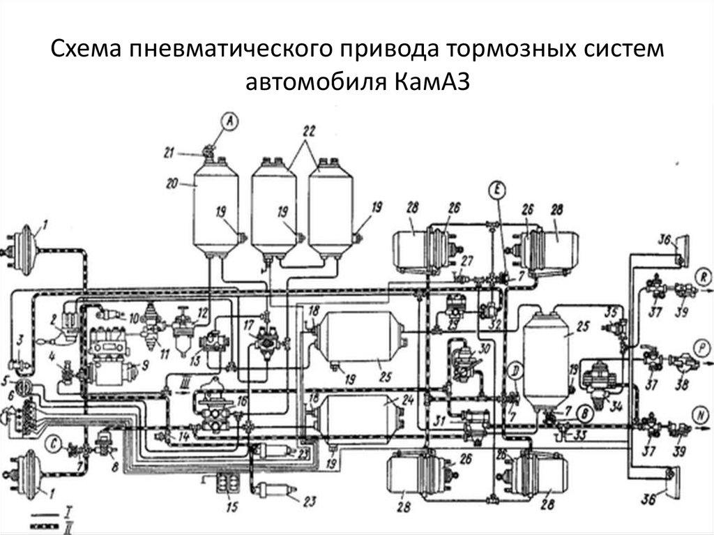 Схема пневматического привода тормозов автомобилей камаз