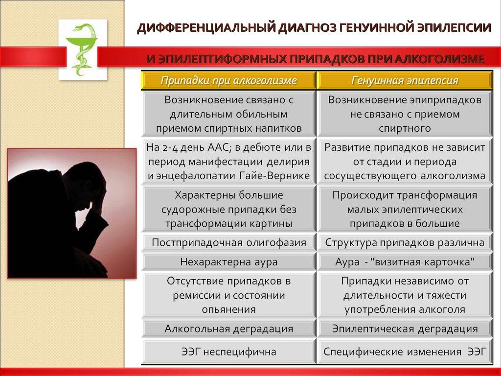 Алкоголизм при эпилепсии пивной алкоголизм народные средства