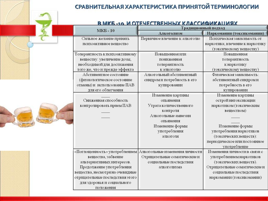 эффективные лекарства от паразитов