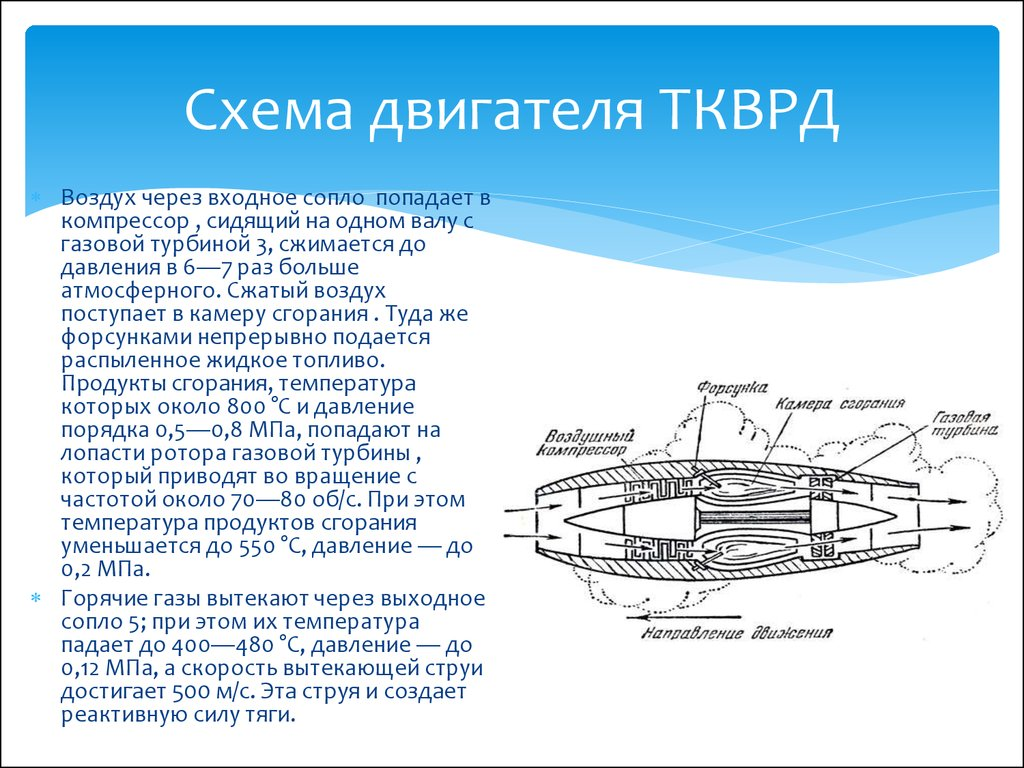 Паровые турбины семейства Т- на 24