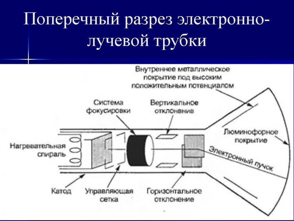 преобразование pdf в ppt онлайн