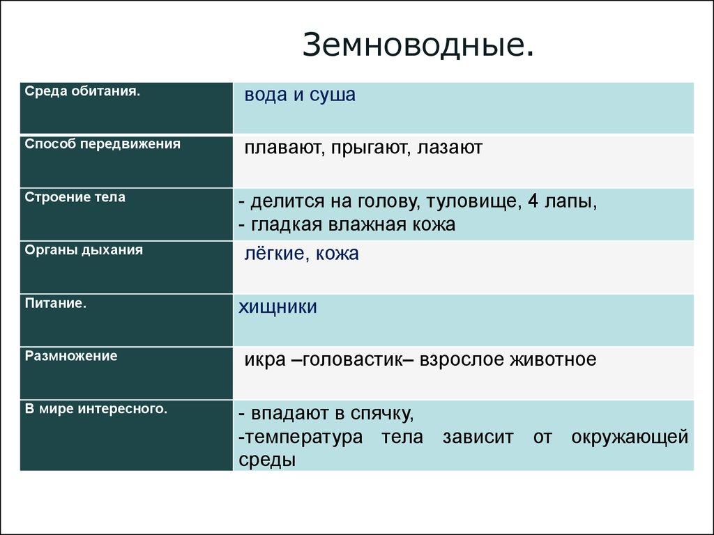 Ответы Mail Ru: Какие звуки издают животные? Я вполне