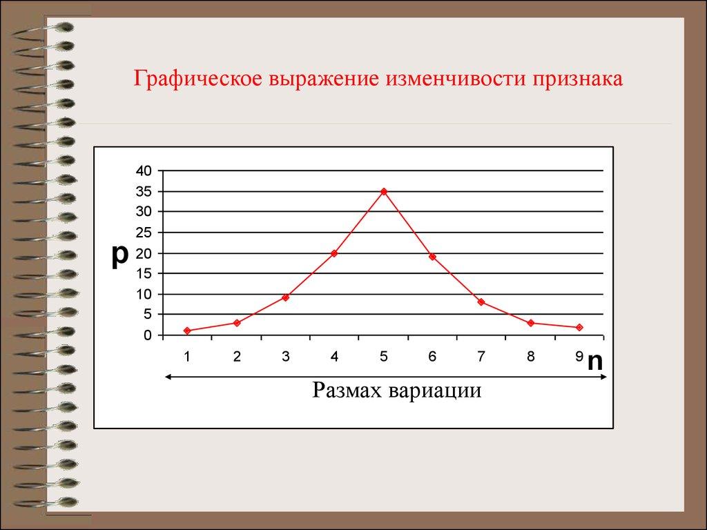 презентация мутационная изменчивость