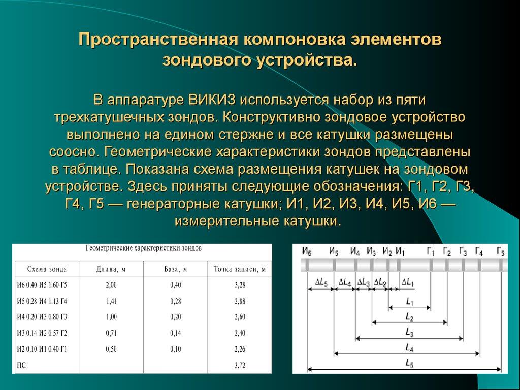 курсовая работа на тему методы геофизических исследований скважин