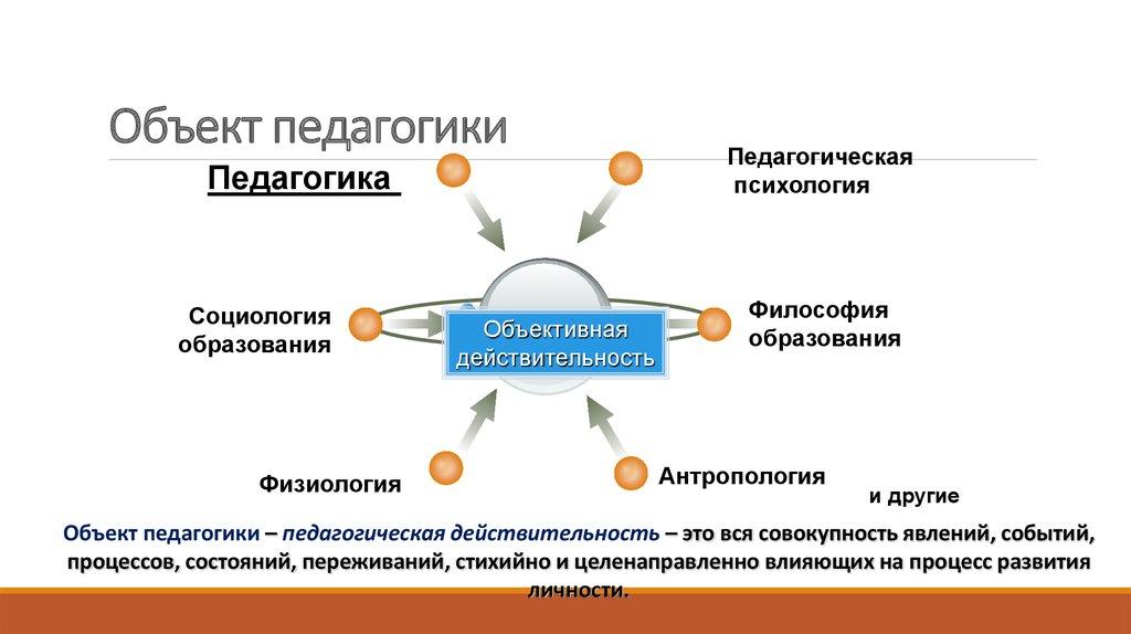 Кристаллы Опт Кемерово