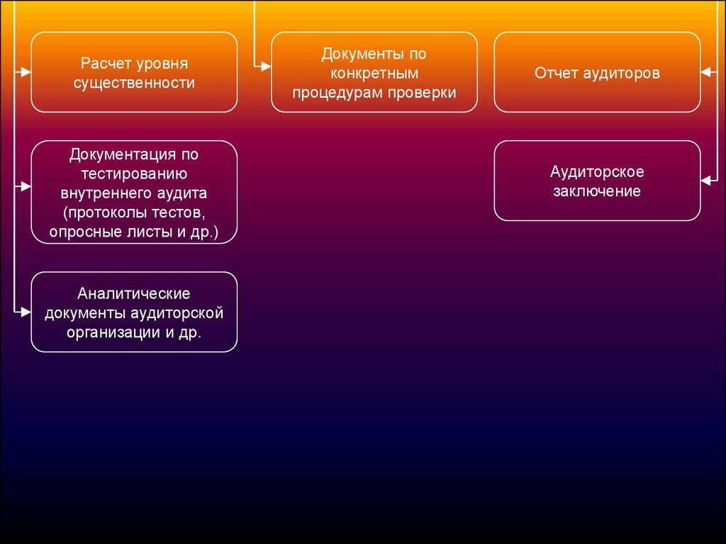 view noncommutative birational