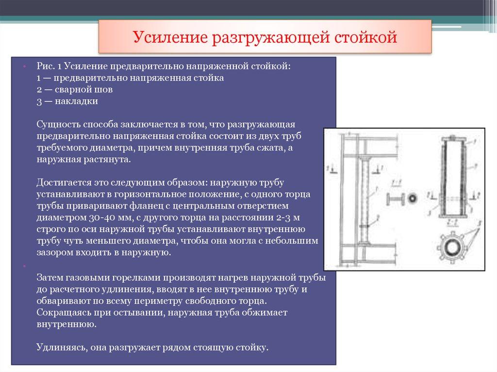 методы усиления конструкций зданий при п