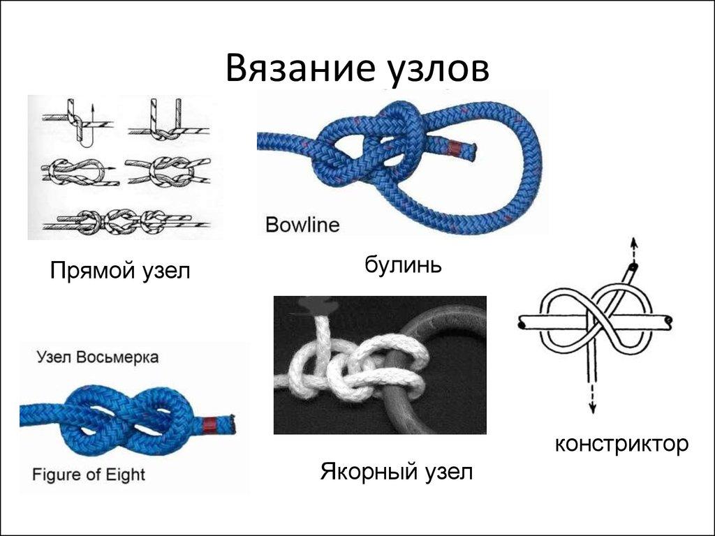 Вязание как сделать первый узел 7