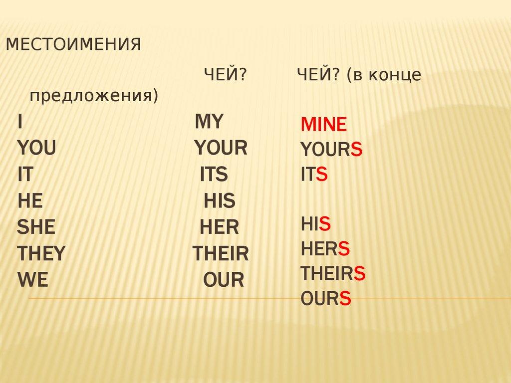 презентация мой дом английский язык